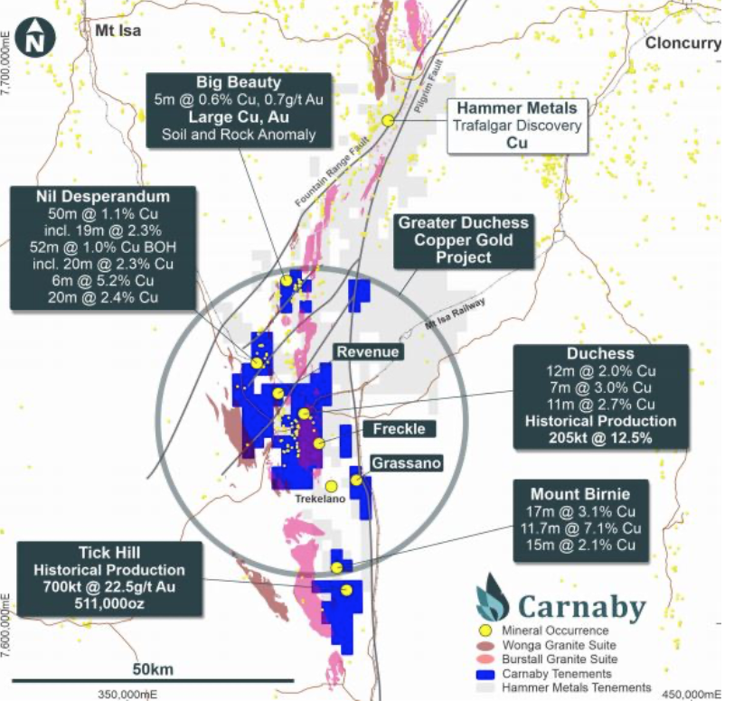 Exploration updates – Zenith Minerals and Carnaby Resources